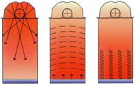 Radiant Heat Illustration